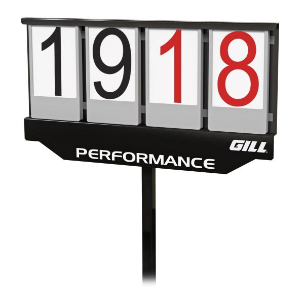 GILL 4 Digit Performance Indicator